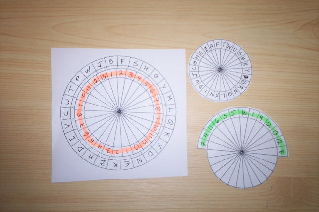photograph relating to Printable Cipher Wheel named How towards Make a Cipher Disk
