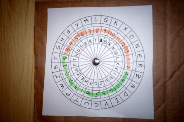 How To Construct A Cipher Disk